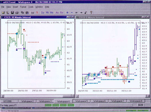 Easctrend for metatrader tools lgfoxru - easctrend for metatrader tools