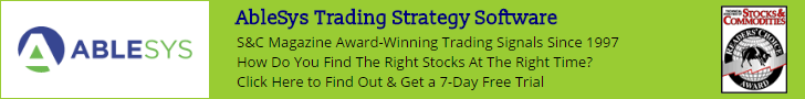 AbleSys Trading Strategy Software banner