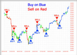 Ablesys trading system