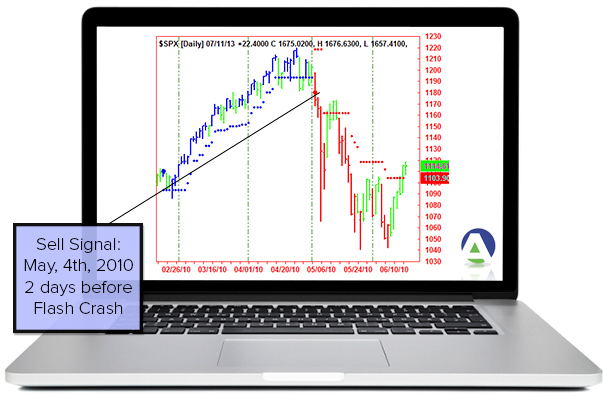 AbleTrend Trading Software flash crash chart