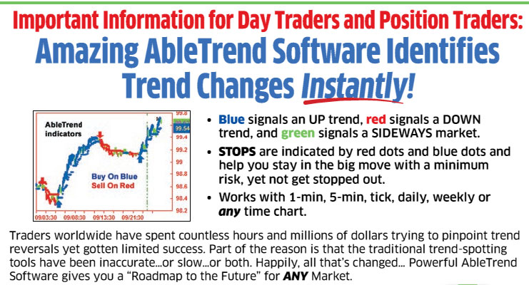 Ablesys corporation trading system software