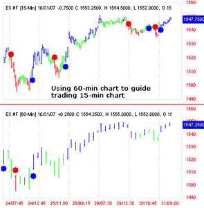 Forex trend trading software