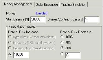 AbleTrend Trading Software Money Management