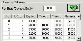 Forex money management calculator software